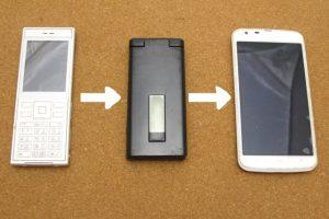 携帯電話の乗換えでキャッシュバックで稼ぐ方法